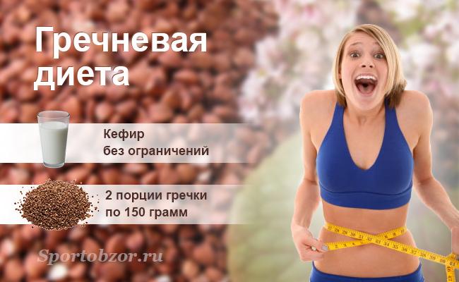 диета 7 килограмм за неделю